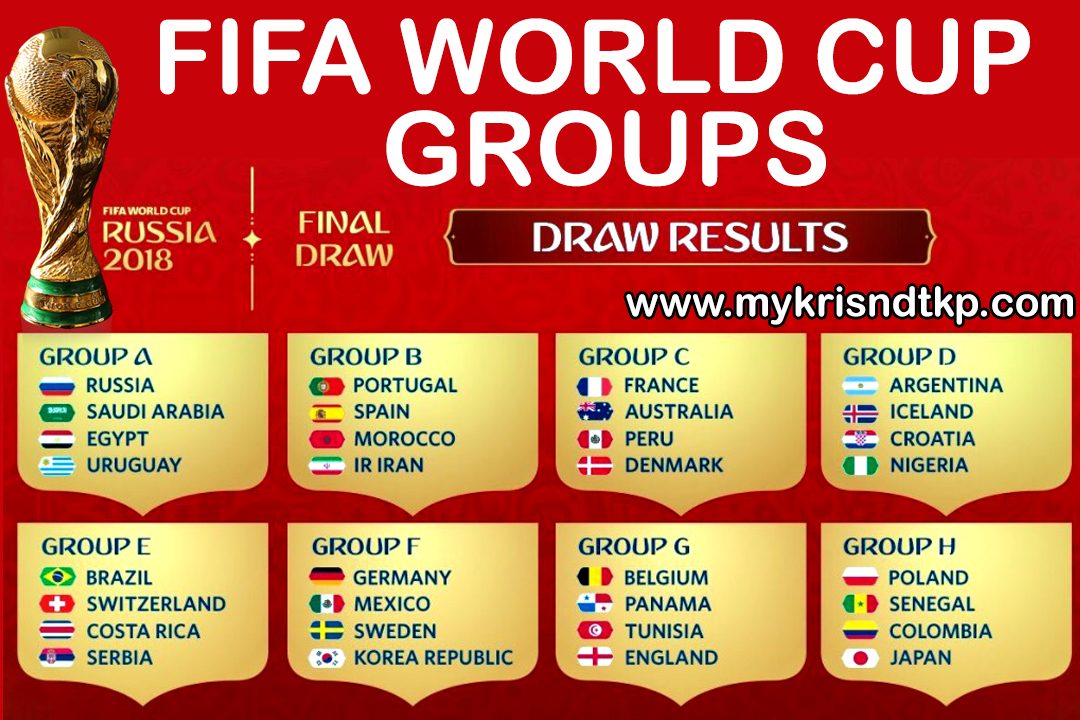 Fifa World Cup Group 2018