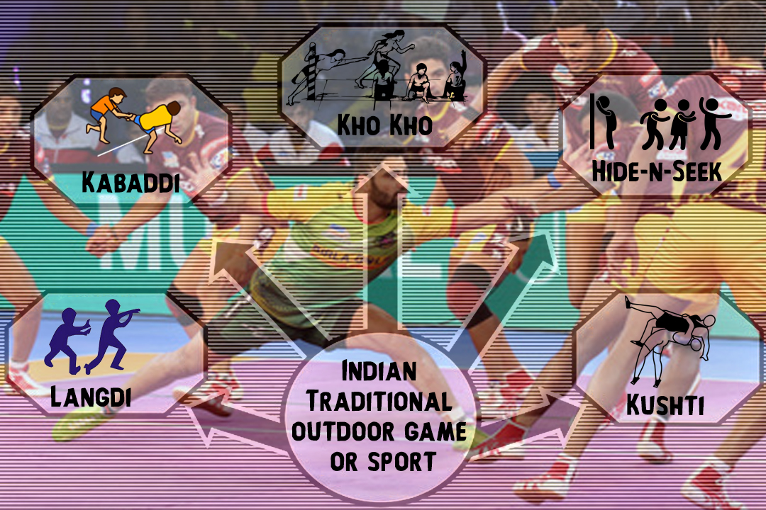 Indian Traditional outdoor game or sport