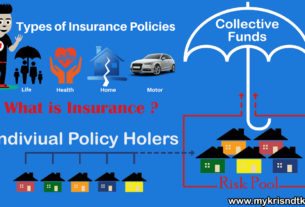 Insurance Meaning Definition Types