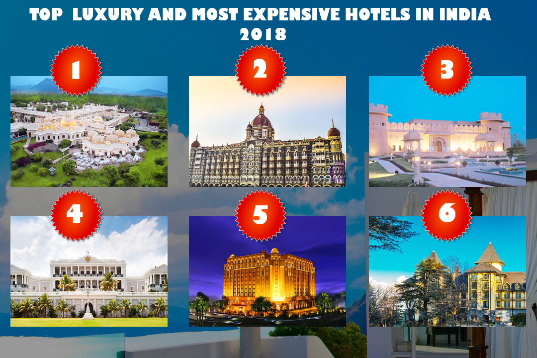 TOP 10 LUXURY AND MOST EXPENSIVE HOTELS IN INDIA 2018