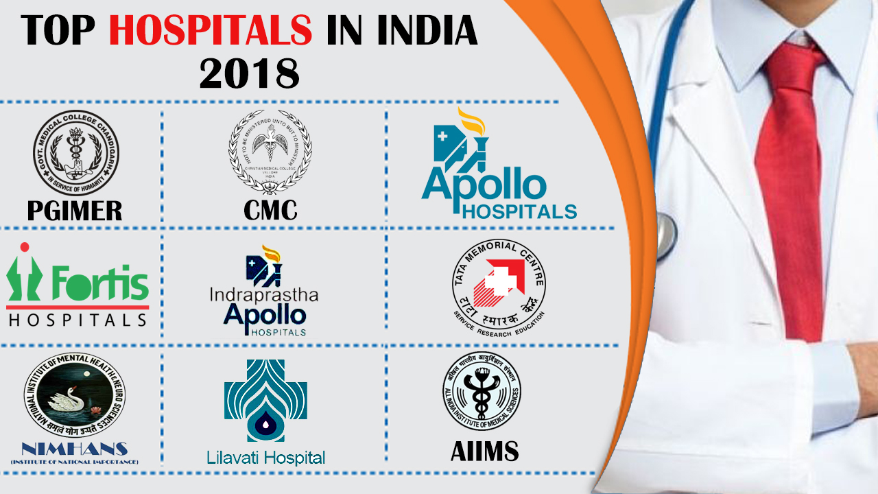 top 10 government hospitals in india, top 10 private hospitals in india, best hospitals in india ranking, all india multispeciality hospitals 2018