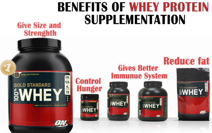 Whey Protein Powders For Women Weight Loss