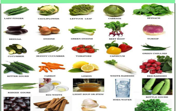Best Foods For Diabetes Control