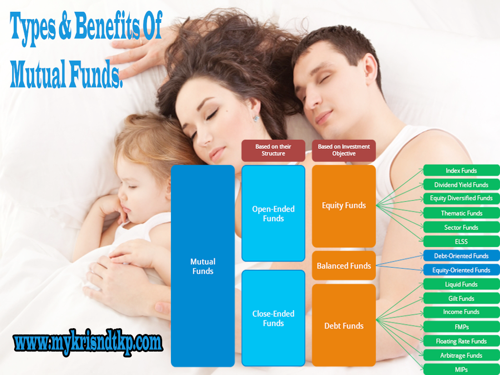 mutual funds benefits and types